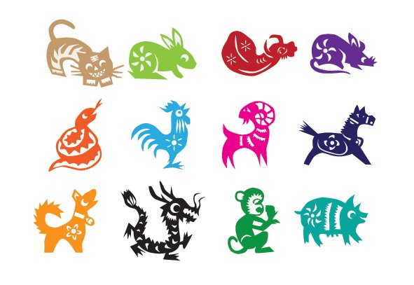 Illustrated symbols for the Chinese Zodiac